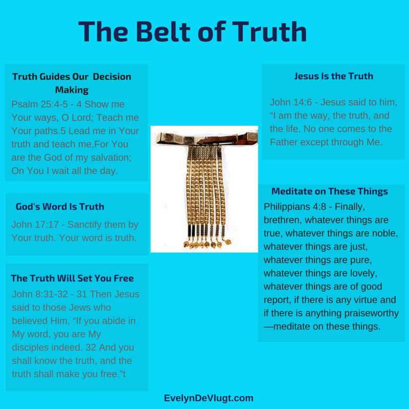 The Belt of Truth